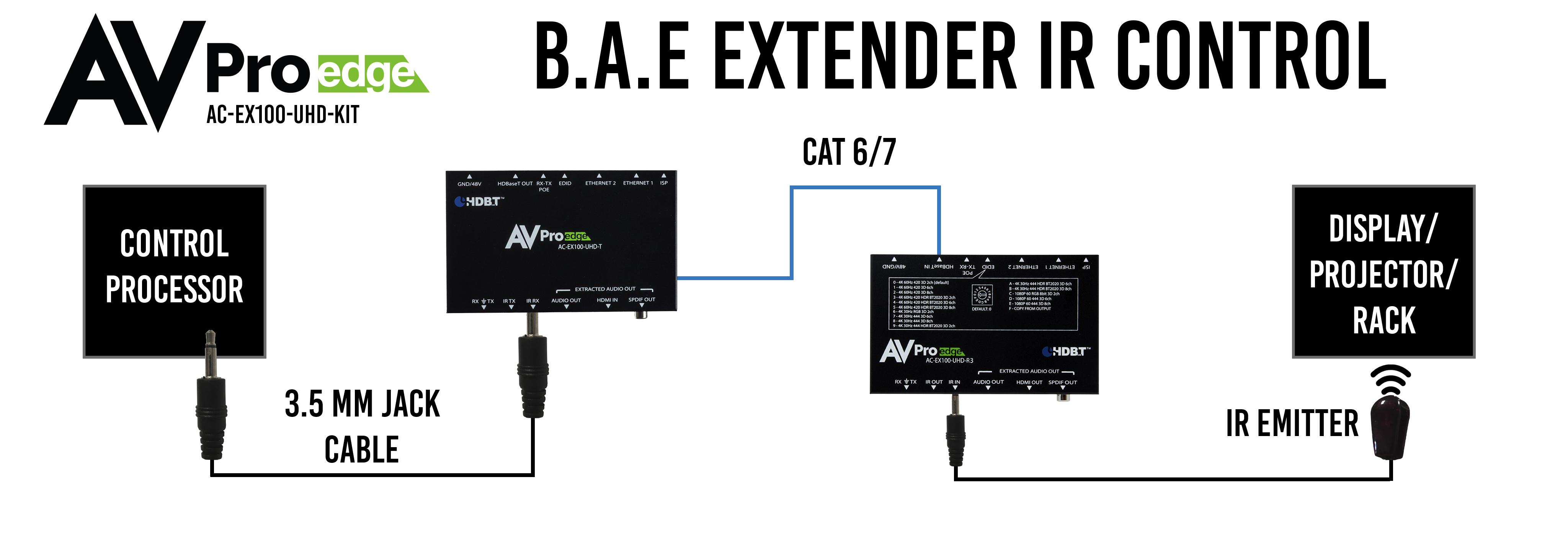 Avpro Edge Bae 100 Meter Hdmi Extender Via Hdbaset 4k 20 Ir Repeaters Transmitter Circuit Schematic Diagrams