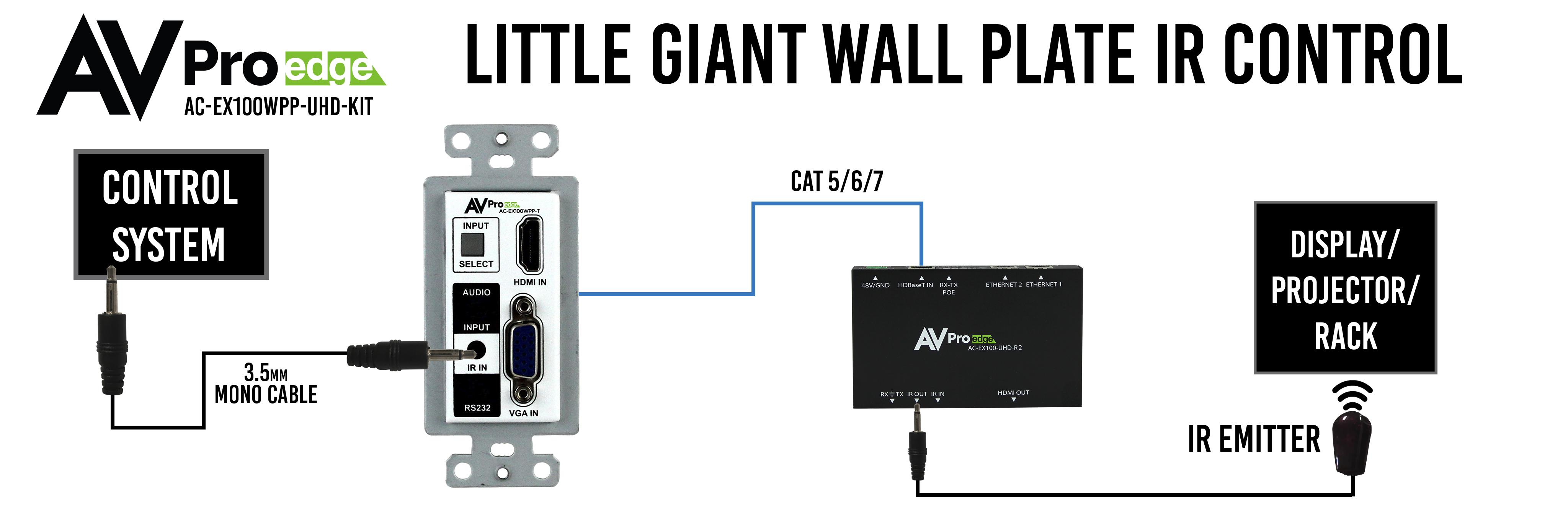 avpro edge 100 meter wall plate hdmi extender via hdbaset